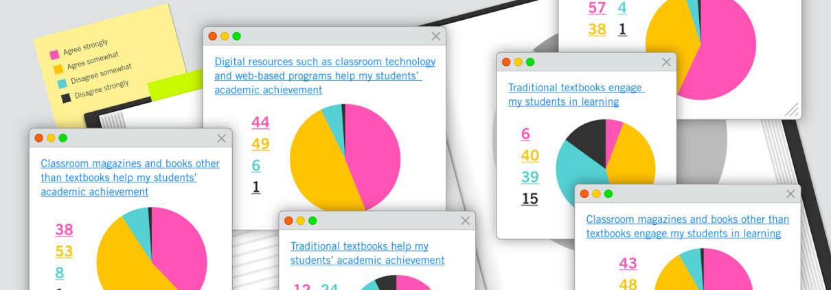 Exemplo de infográfico: como a tecnologia melhora desempenho de alunos.